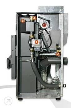 Como funciona una termoestufa estufa y caldera a pellets biomass technology - Que es una estufa de pellet ...