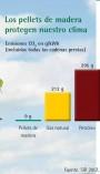productos_emisionesdeco2