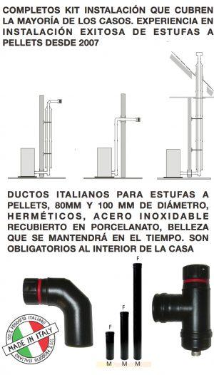 D) Kit de Instalaciones y Ductos