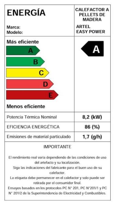 etiqueta eficiencia easy power julia
